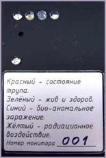 Персональный Детектор Аномалий (ПДА)